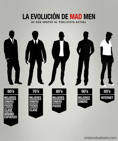 Evolucionmadmen